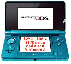 Nintendo 3DS Price Drop August 12