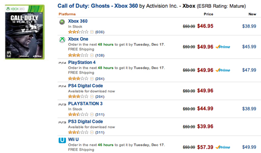 Call of Duty Ghosts lowest price for Xbox One and PS4 is at Amazon