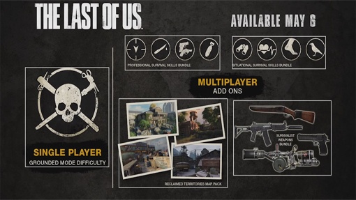 The Last Of Us Gets New Multiplayer Maps And A New Difficulty Mode - The last of us new maps
