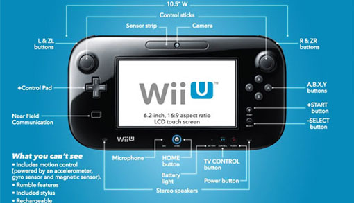 Wii U release date in UK, Ireland, Germany and Australia